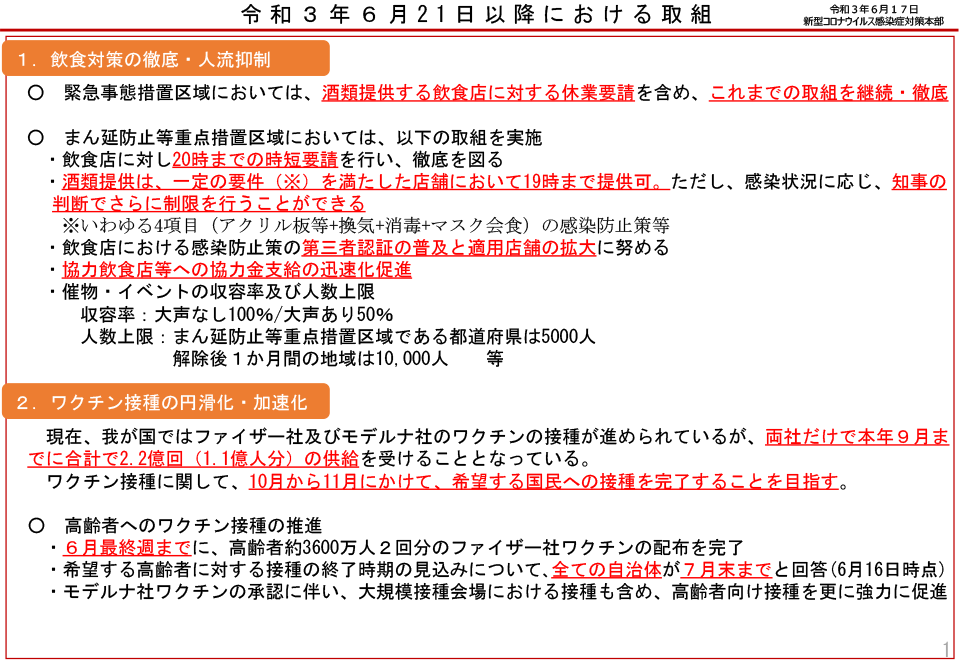 令和3年6月21日以降における取組